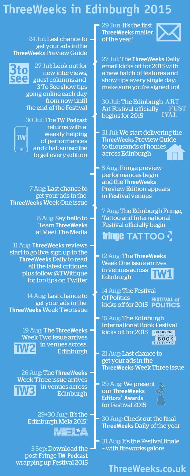 ThreeWeeks 2015